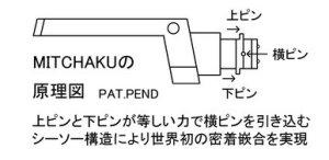 画像2: FIDELIX/MITCHAKU Standard ミッチャク(標準タイプ) ヘッドシェル