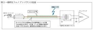 画像5: Phasemation フェーズメーション/T-550 MCトランス (バランス伝送タイプ)
