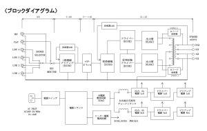 画像5: 上杉研究所 UESUGI/U-BROS-660 真空管インテグレーテッド・アンプ